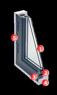 Les caractéristiques en 5 points d'une fenêtre Aluminium