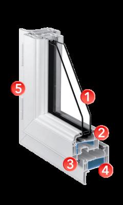 Les 5 points importants d'une fenêtre en PVC à connaître