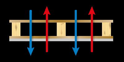 schéma d'un échange thermique sans ouate cellulose