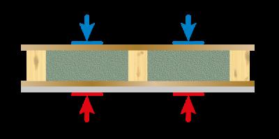 Schéma d'un échange thermique avec Ouate Cellulose